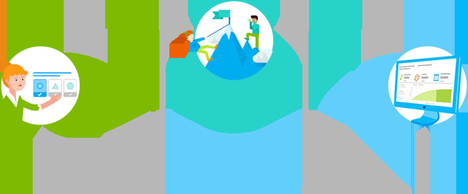 IXL - How it works